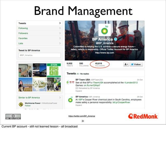 Brand Management                                                     https://twitter.com/BP_America                       ...