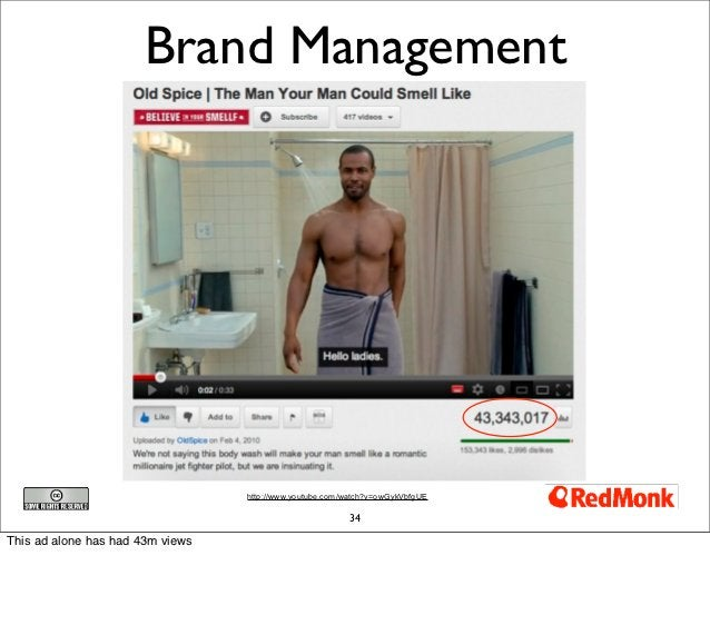 Brand Management                                  http://www.youtube.com/watch?v=owGykVbfgUE                              ...