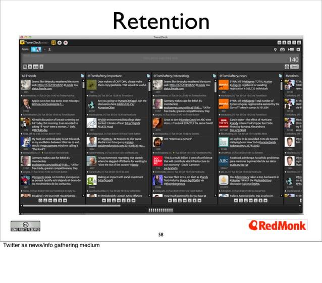 Retention                                            58Twitter as news/info gathering medium
