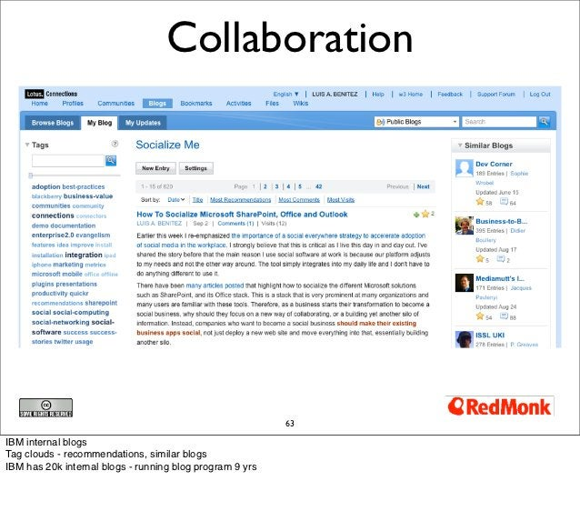 Collaboration                                                          63IBM internal blogsTag clouds - recommendations, s...