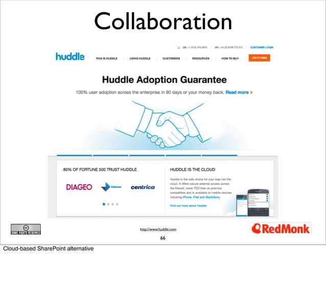 Collaboration                                     http://www.huddle.com                                                66C...