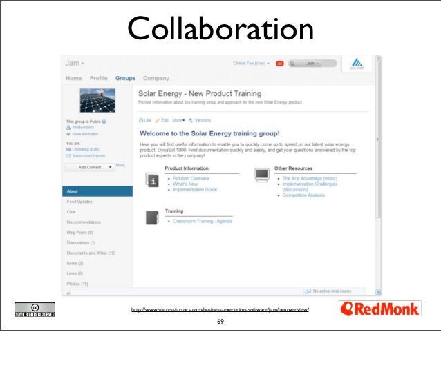 Collaborationhttp://www.successfactors.com/business-execution-software/jam/jamoverview/                                   69