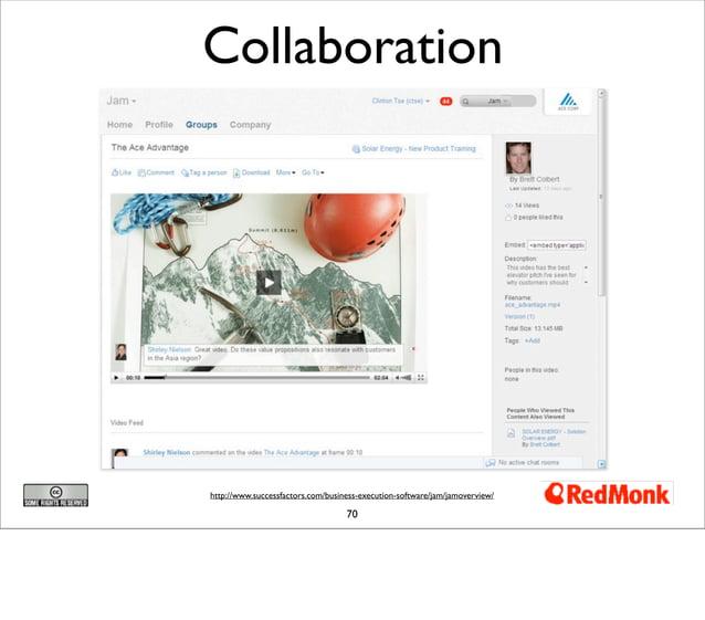 Collaborationhttp://www.successfactors.com/business-execution-software/jam/jamoverview/                                   70