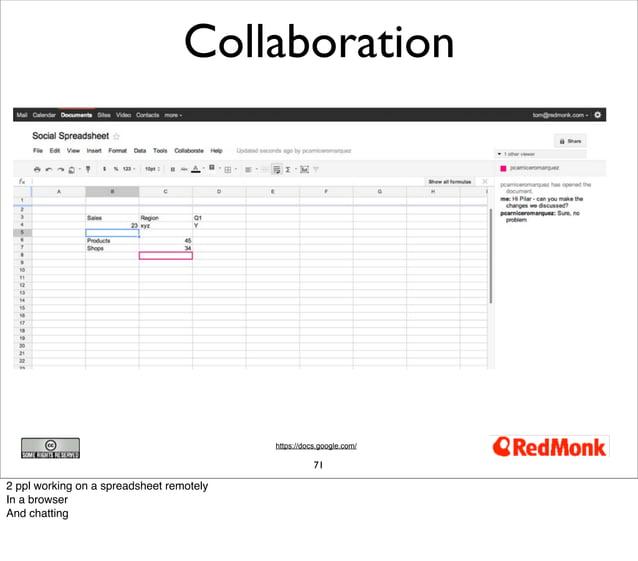 Collaboration                                          https://docs.google.com/                                           ...
