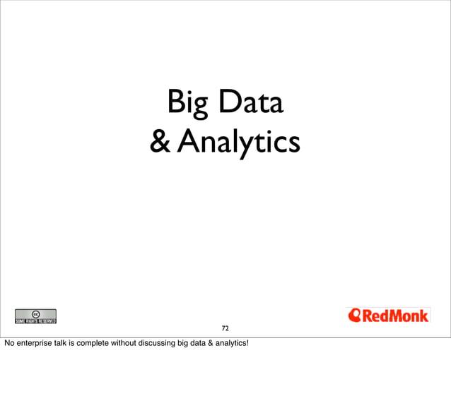 Big Data                                          & Analytics                                                             ...