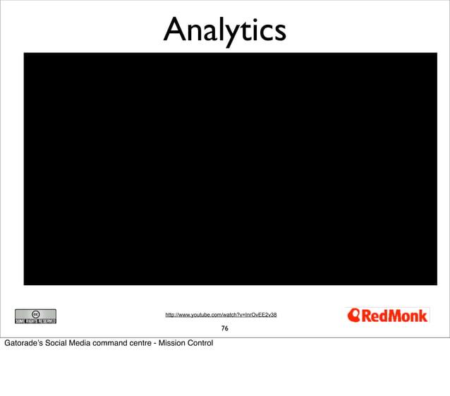 Analytics                                           http://www.youtube.com/watch?v=InrOvEE2v38                            ...
