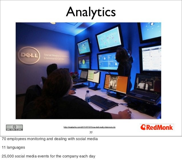 Analytics                                  http://readwrite.com/2011/07/21/how-dell-really-listens-to-its                 ...