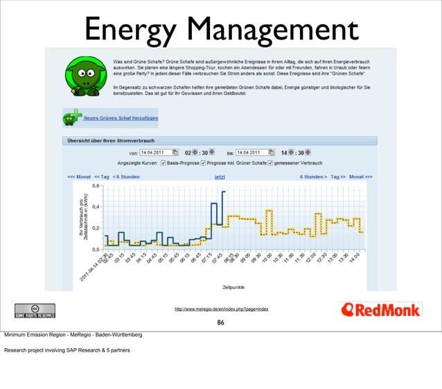 Energy Management                                                        http://www.meregio.de/en/index.php?page=index    ...
