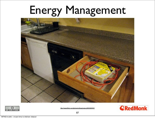 Energy Management                                            http://www.flickr.com/photos/collinanderson/2696845391/      ...