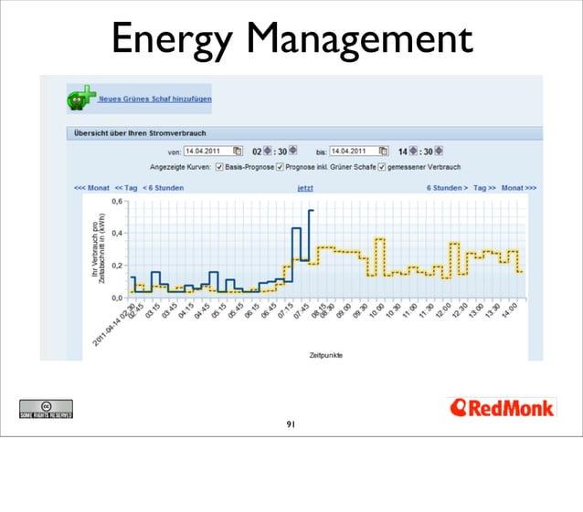 Energy Management        91