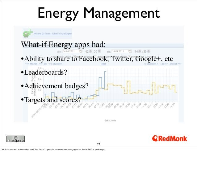 Energy Management                 What-if Energy apps had:                 •Ability to share to Facebook, Twitter, Google+...