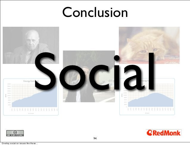 Conclusion                                Social                                             94Overlay social on issues li...