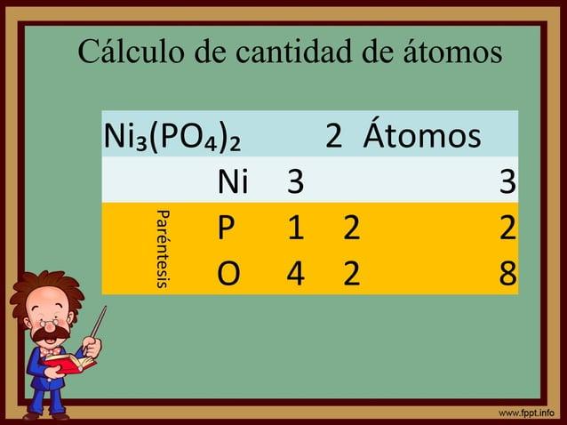 Cálculo de cantidad de átomos Ni₃(PO₄)₂ 2 Átomos Ni 3 3 P 1 2 2 O 4 2 8 Paréntesis