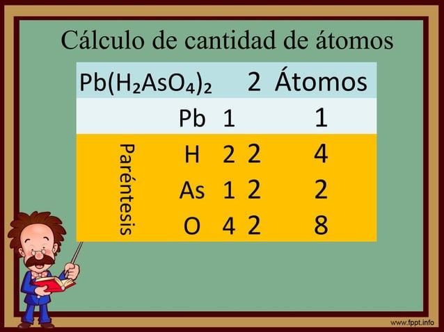 Cálculo de cantidad de átomos Pb(H₂AsO₄)₂ 2 Átomos Pb 1 1 H 2 2 4 As 1 2 2 O 4 2 8 Paréntesis