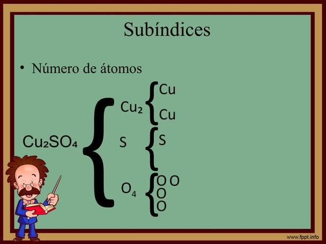 Subíndices • Número de átomos Cu SO₂ ₄ Cu₂ S {O4 { { { Cu Cu S O O O O