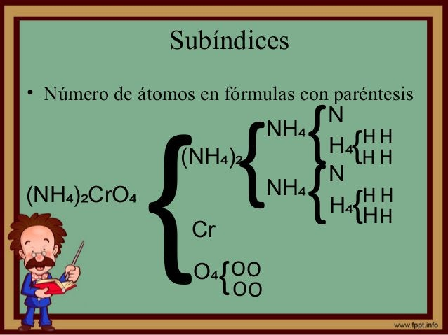 Subíndices • Número de átomos en fórmulas con paréntesis (NH ) CrO₄ ₂ ₄ { (NH )₄ ₂ { O HNH₄ {N H₄{ H H {O O O Cr O₄ NH₄ H{...