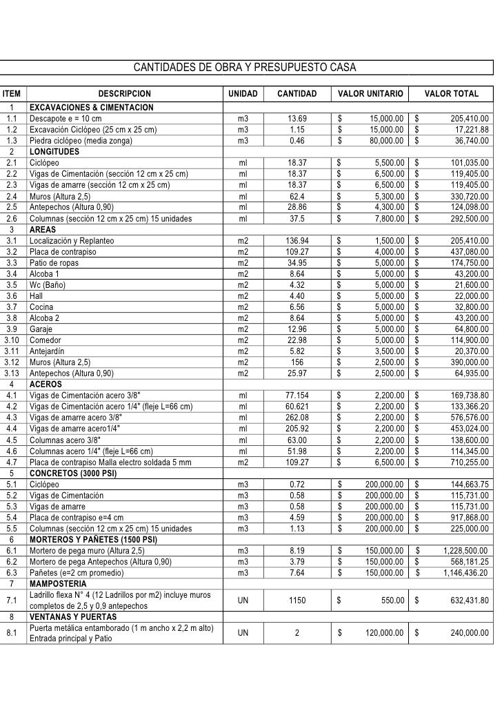 Cantidades de obra y presupuesto casa for Presupuesto piscina obra