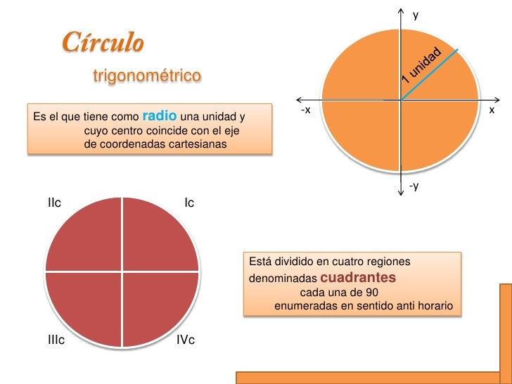 Cantillo 3. cículo trigonométrico Slide 2