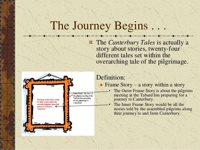 Canterbury tales for Tale definition