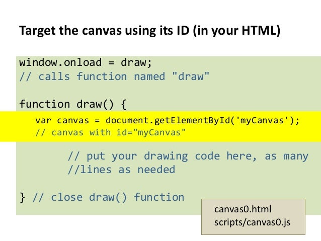 Drawing Lines Using Canvas : Introduction to html canvas