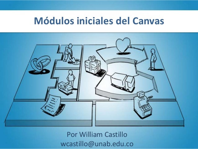 Módulos iniciales del Canvas Por William Castillo wcastillo@unab.edu.co