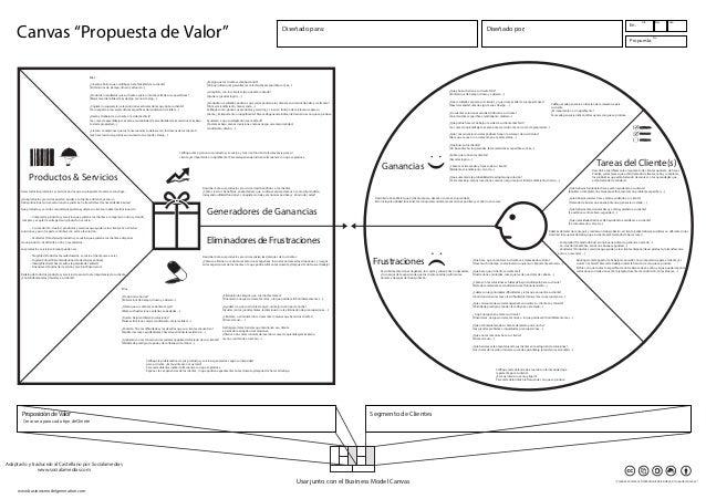 """Canvas """"Propuesta de Valor""""                                                                                               ..."""