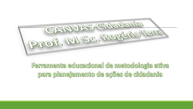 Contextualização CANVAS são ferramentas visuais A muito tempo a administração se utiliza de quadros para criar organogra...
