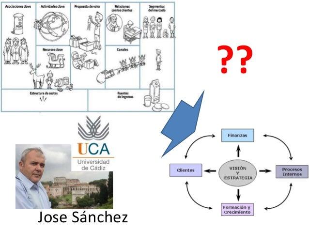 ??Jose Sánchez