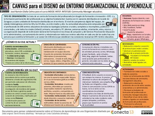 TIPO DE ORGANIZACIÓN: Se trata de un centro de formación del profesorado (en Aragón de formación e innovación –CIFE –) y l...
