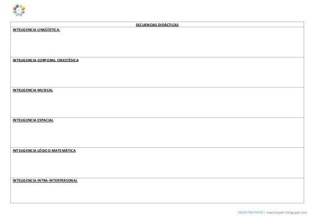 MAESTRA PATRI | maestrapatri.blogspot.com SECUENCIAS DIDÁCTICAS INTELIGENCIA LINGÜÍSTICA: INTELIGENCIA CORPORAL CINESTÉSIC...