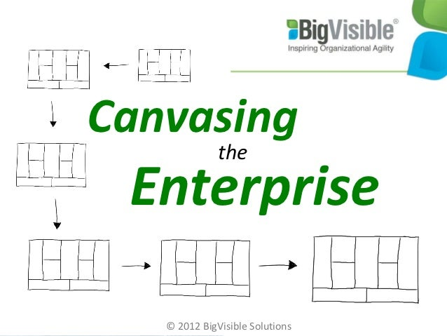 Canvasing              the Enterprise   © 2012 BigVisible Solutions