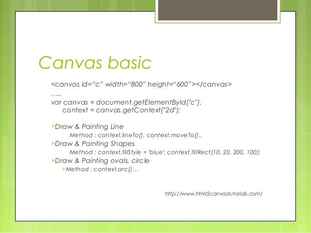 Drawing Lines Using Canvas : Canvas in html tungvd