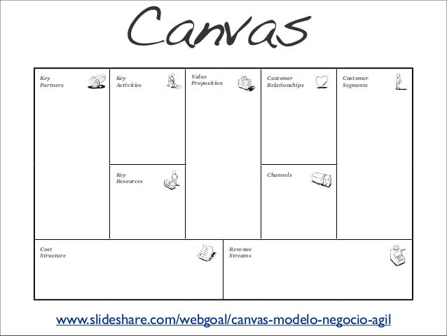 }44 The Business Model Canvas Cost Structure Key Partners Key Resources Channels Key Activities Value Proposition Customer...