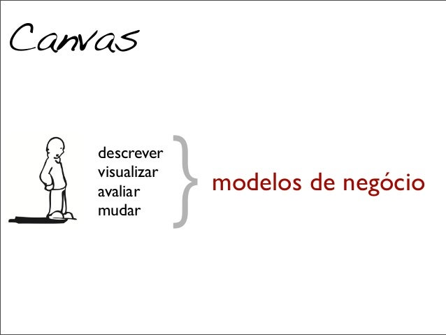 descrever visualizar avaliar mudar Canvas modelos de negócio }