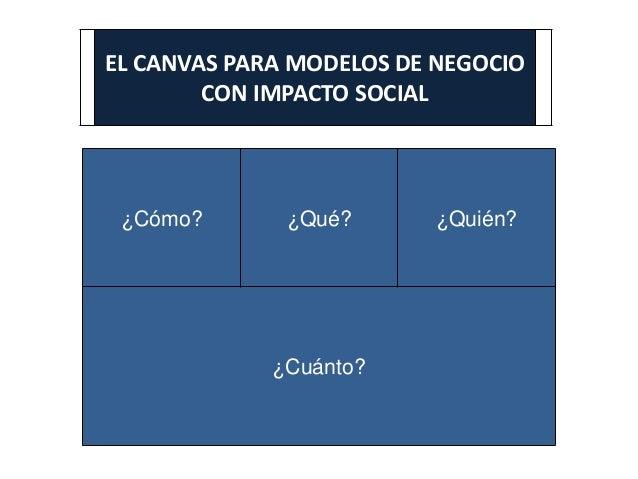 Canvas social Slide 2