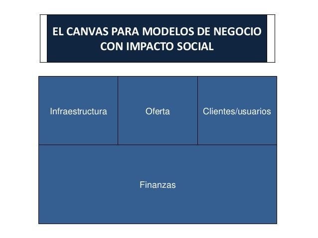 Canvas social Slide 3