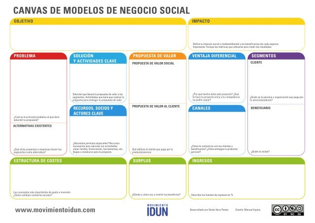 Social Canvas Español (Social Business Canvas)