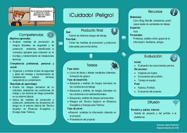 Susana López Romero Departamento de FOL ¡Cuidado! ¡Peligro! Producto finalQué: Valorar los distintos riesgos del trabajo. ...