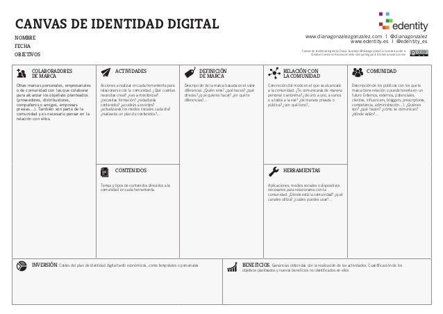 canvas de identidad digital www.dianagonzalezgonzalez.com I @dianagonzalez www.edentity.es I @edentity_es nombre fecha obj...