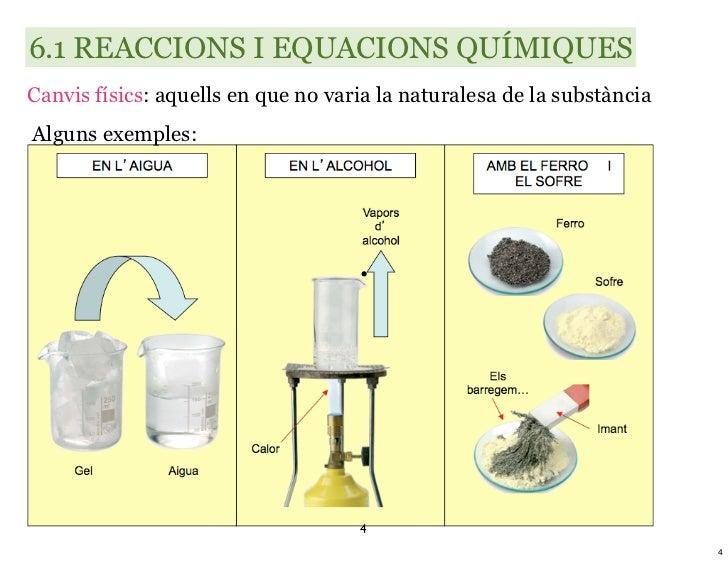 6.1 REACCIONS I EQUACIONS QUÍMIQUESCanvis físics: aquells en que no varia la naturalesa de la substànciaAlguns exemples:  ...