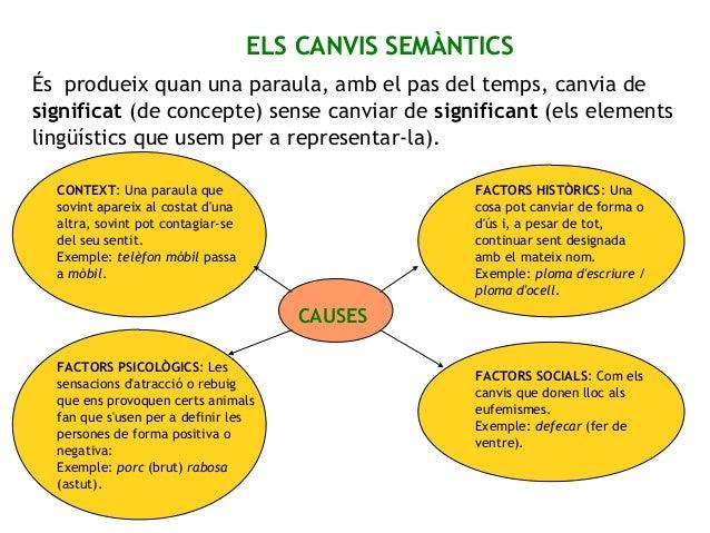 ELS CANVIS SEMÀNTICS És produeix quan una paraula, amb el pas del temps, canvia de significat (de concepte) sense canviar ...