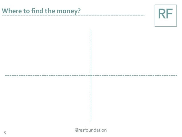 5 Where to find the money?