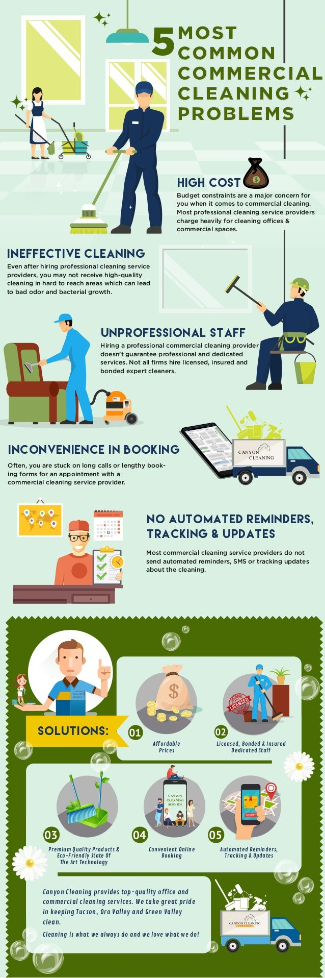 canyon-cleaning-infographic-1-638.jpg?cb