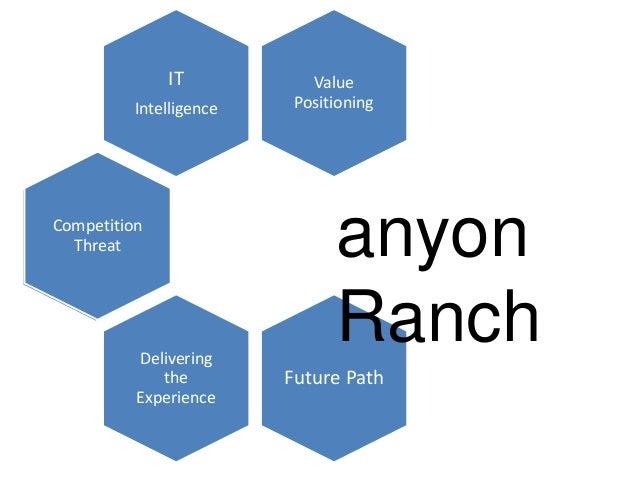 canyon ranch case study