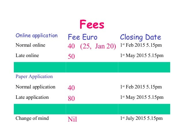 Cao online application closing date