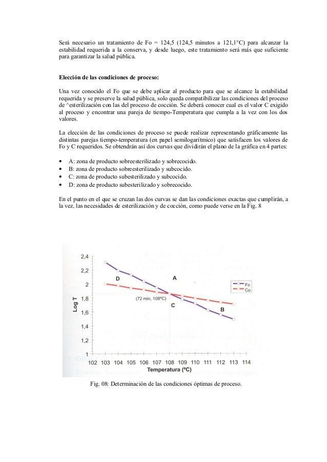 Será necesario un tratamiento de Fo = 124,5 (124,5 minutos a 121,1°C) para alcanzar la estabilidad requerida a la conserva...