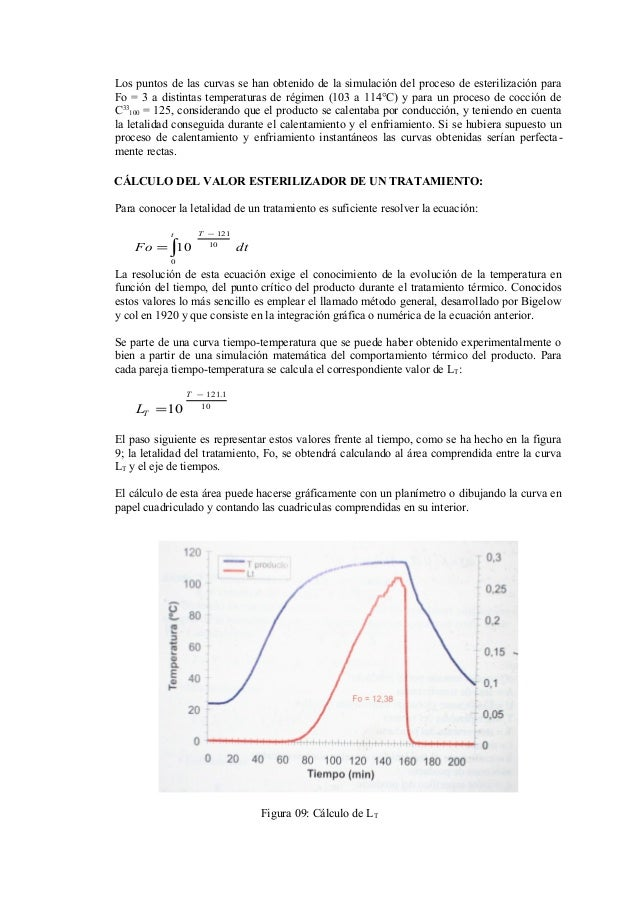 Los puntos de las curvas se han obtenido de la simulación del proceso de esterilización para Fo = 3 a distintas temperatur...