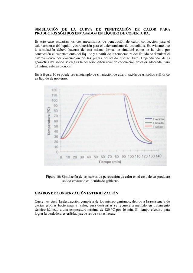 SIMULACIÓN DE LA CURVA DE PENETRACIÓN DE CALOR PARA PRODUCTOS SÓLIDOS ENVASADOS EN LÍQUIDO DE COBERTURA: Es este caso actu...