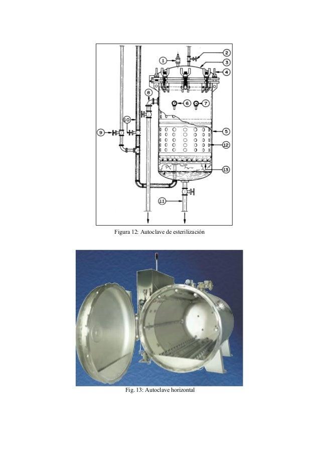 Figura 12: Autoclave de esterilización Fig. 13: Autoclave horizontal