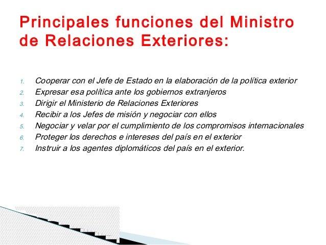 Cap 4 derecho diplomatico y consular for Oposiciones ministerio de exteriores